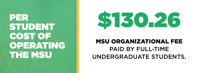 Medium_msu_your_money_-08