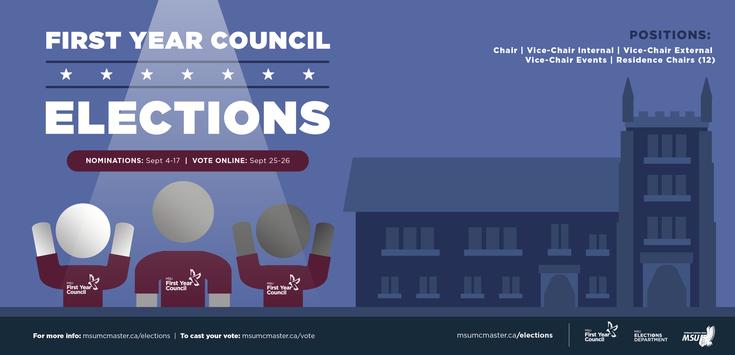 Banner_fyc-elections-socialmedia-29082018-v1_msuspark-tlapps-2018-digitalgraphics-04072018-msuweb